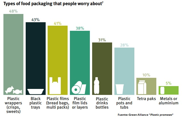 green alliance packaging
